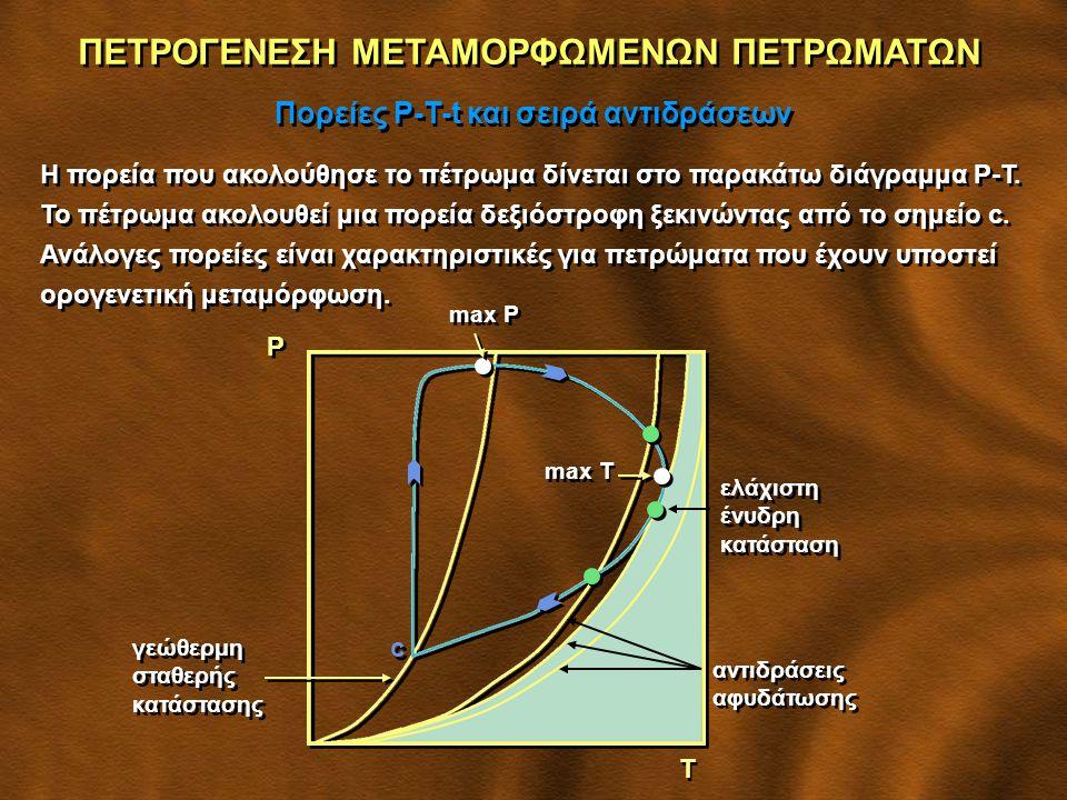 ΠΕΤΡΟΓΕΝΕΣΗ ΜΕΤΑΜΟΡΦΩΜΕΝΩΝ ΠΕΤΡΩΜΑΤΩΝ Πορείες P-T-t και σειρά αντιδράσεων Η πορεία που ακολούθησε το πέτρωμα δίνεται στο παρακάτω διάγραμμα P-T.