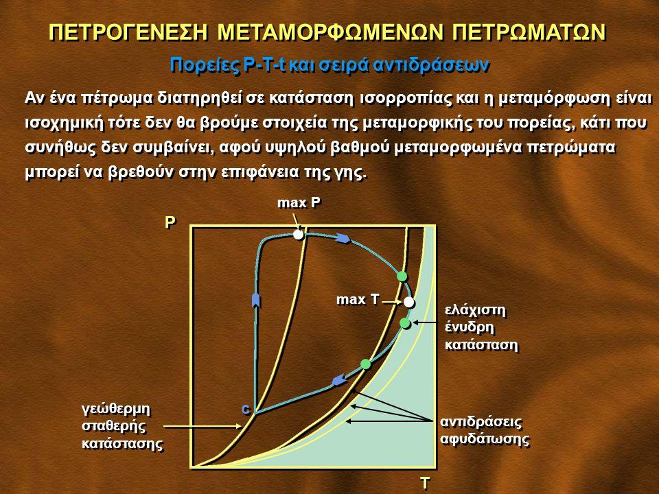 ΠΕΤΡΟΓΕΝΕΣΗ ΜΕΤΑΜΟΡΦΩΜΕΝΩΝ ΠΕΤΡΩΜΑΤΩΝ Πορείες P-T-t και σειρά αντιδράσεων Αν ένα πέτρωμα διατηρηθεί σε κατάσταση ισορροπίας και η μεταμόρφωση είναι ισοχημική τότε δεν θα βρούμε στοιχεία της μεταμορφικής του πορείας, κάτι που συνήθως δεν συμβαίνει, αφού υψηλού βαθμού μεταμορφωμένα πετρώματα μπορεί να βρεθούν στην επιφάνεια της γης.