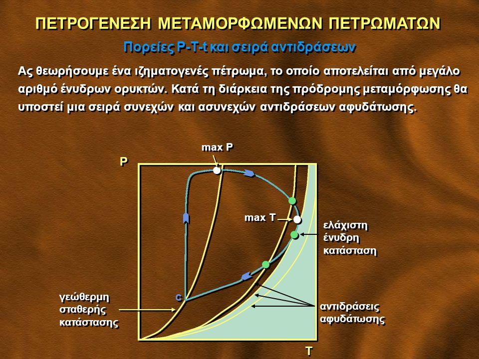 ΠΕΤΡΟΓΕΝΕΣΗ ΜΕΤΑΜΟΡΦΩΜΕΝΩΝ ΠΕΤΡΩΜΑΤΩΝ Πορείες P-T-t και σειρά αντιδράσεων Ας θεωρήσουμε ένα ιζηματογενές πέτρωμα, το οποίο αποτελείται από μεγάλο αριθμό ένυδρων ορυκτών.