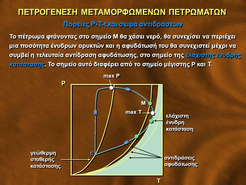 ΠΕΤΡΟΓΕΝΕΣΗ ΜΕΤΑΜΟΡΦΩΜΕΝΩΝ ΠΕΤΡΩΜΑΤΩΝ Πορείες P-T-t και σειρά αντιδράσεων Το πέτρωμα φτάνοντας στο σημείο Μ θα χάσει νερό, θα συνεχίσει να περιέχει μια ποσότητα ένυδρων ορυκτών και η αφυδάτωσή του θα συνεχιστεί μέχρι να συμβεί η τελευταία αντίδραση αφυδάτωσης, στο σημείο της ελάχιστης ένυδρης κατάστασης.