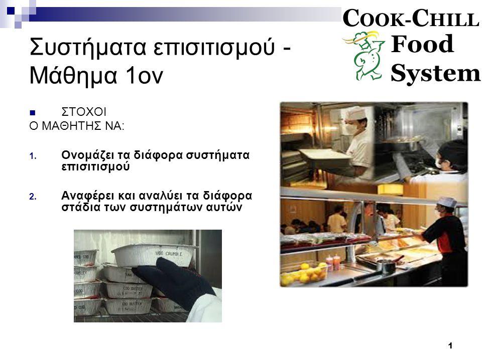 Ονομασίες συστημάτων επισιτισμού Ψήσιμο και Ελαφρά ψύξη Cook Chill Ψήσιμο και Κατάψυξη Cook Freeze Ψήσιμο σε κενό αέρος (Sous Vide – Vacuum cooking 2