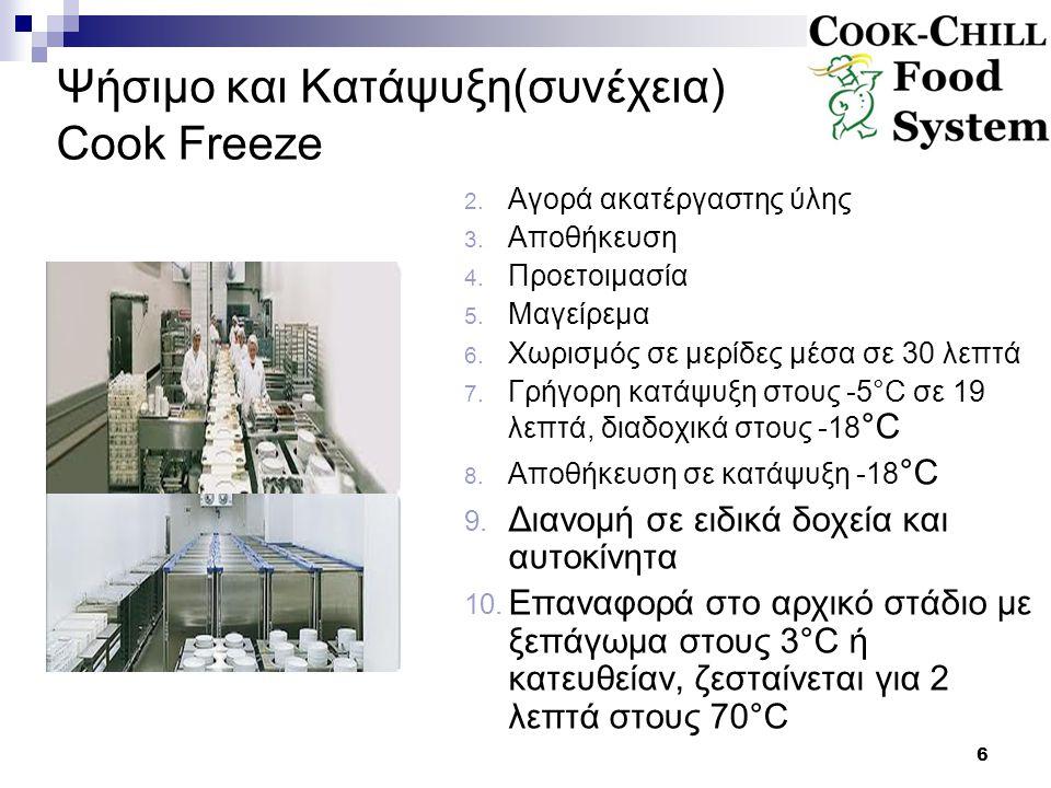 6 Ψήσιμο και Κατάψυξη(συνέχεια) Cook Freeze 2. Αγορά ακατέργαστης ύλης 3. Αποθήκευση 4. Προετοιμασία 5. Μαγείρεμα 6. Χωρισμός σε μερίδες μέσα σε 30 λε