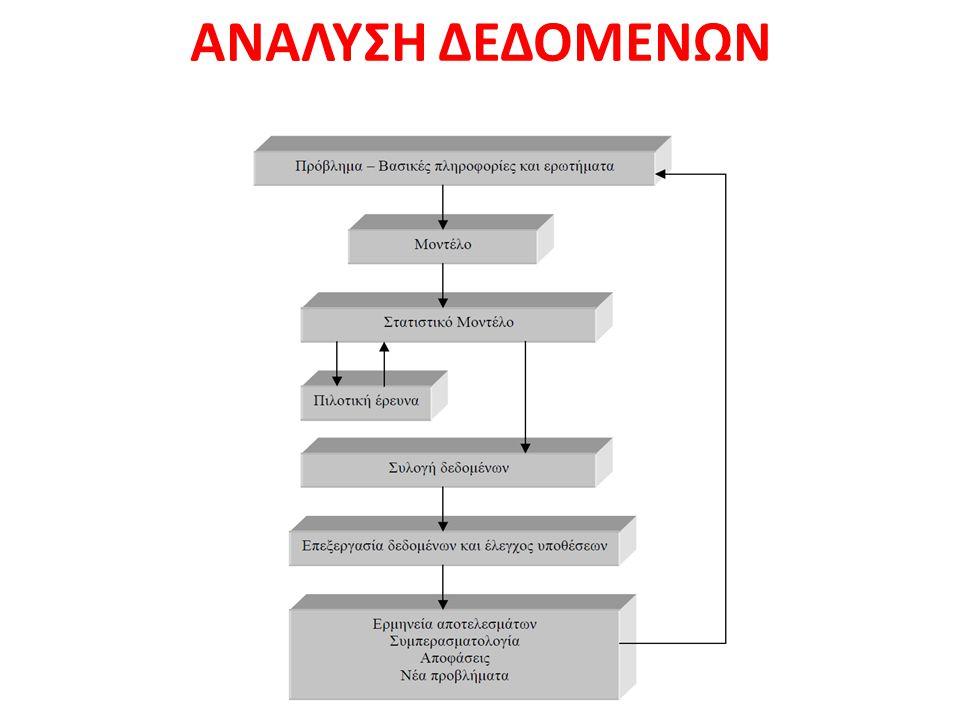 ΑΝΑΛΥΣΗ ΔΕΔΟΜΕΝΩΝ