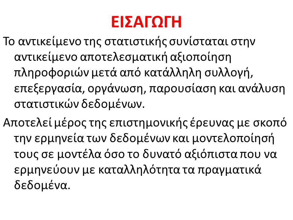 ΔΙΑΓΡΑΜΜΑΤΑ ΣΦΑΛΜΑΤΩΝ