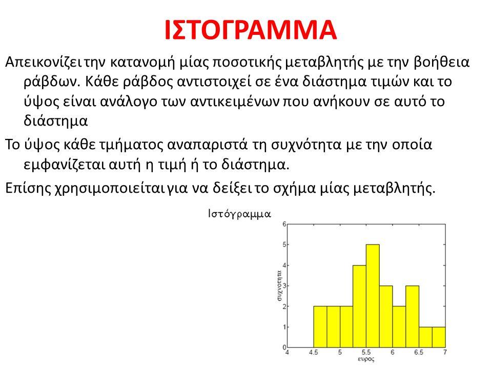 ΙΣΤΟΓΡΑΜΜΑ Απεικονίζει την κατανομή μίας ποσοτικής μεταβλητής με την βοήθεια ράβδων. Κάθε ράβδος αντιστοιχεί σε ένα διάστημα τιμών και το ύψος είναι α