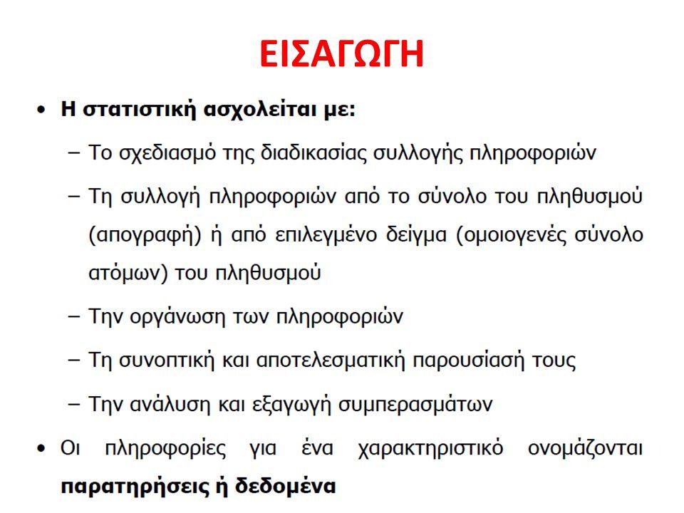 ΜΕΤΡΑ ΔΙΑΣΠΟΡΑΣ