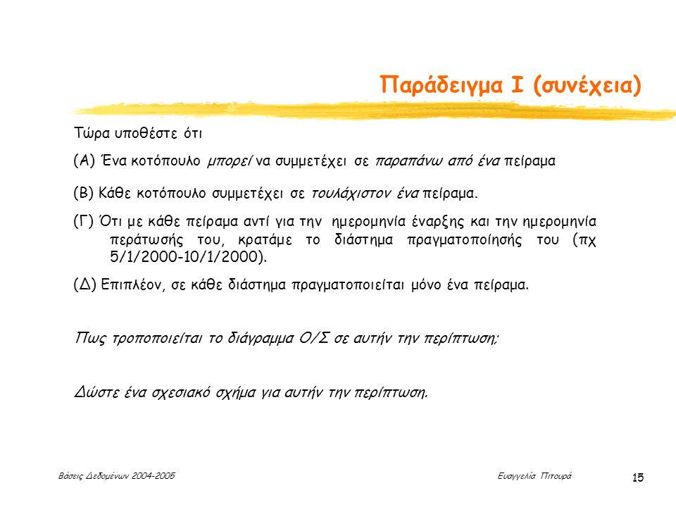 Βάσεις Δεδομένων 2004-2005 Ευαγγελία Πιτουρά 15 Παράδειγμα Ι (συνέχεια) Τώρα υποθέστε ότι (Α) Ένα κοτόπουλο μπορεί να συμμετέχει σε παραπάνω από ένα π