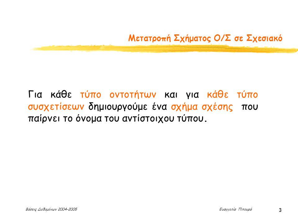 Βάσεις Δεδομένων 2004-2005 Ευαγγελία Πιτουρά 3 Μετατροπή Σχήματος Ο/Σ σε Σχεσιακό Για κάθε τύπο οντοτήτων και για κάθε τύπο συσχετίσεων δημιουργούμε έ