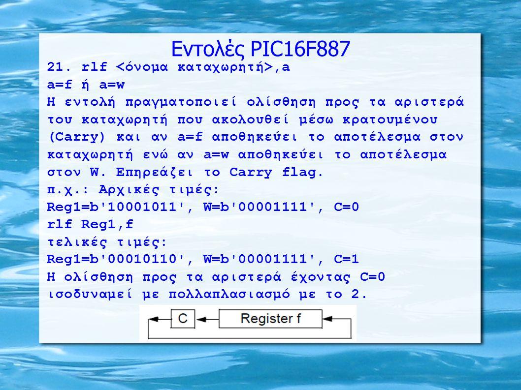 Εντολές PIC16F887 21.