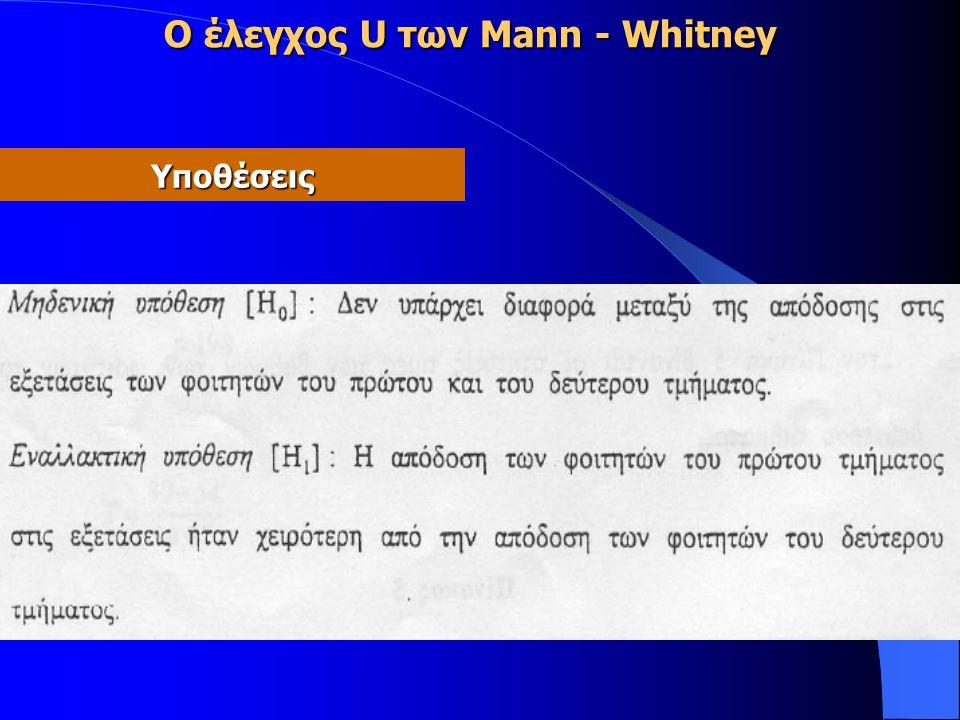 Ο έλεγχος U των Mann - Whitney Υποθέσεις