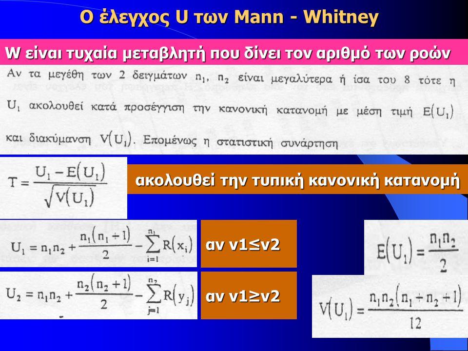 ακολουθεί την τυπική κανονική κατανομή W είναι τυχαία μεταβλητή που δίνει τον αριθμό των ροών αν ν1≤ν2 αν ν1≥ν2