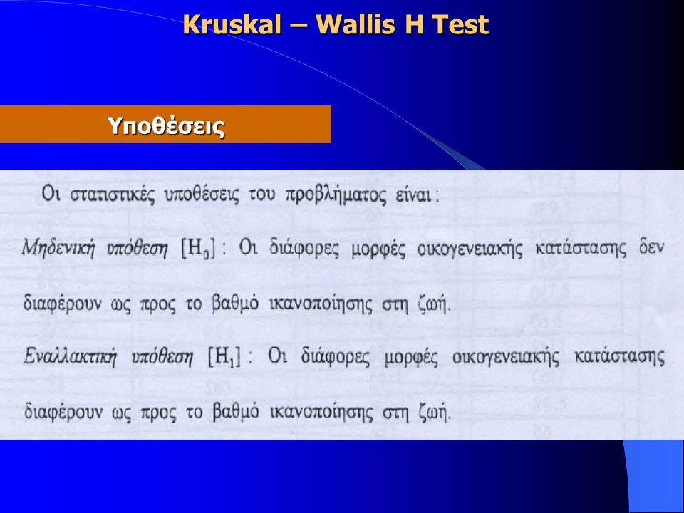 Kruskal – Wallis H Test Υποθέσεις