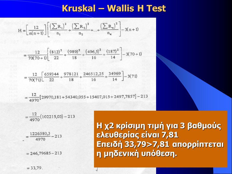 Η χ2 κρίσιμη τιμή για 3 βαθμούς ελευθερίας είναι 7,81 Επειδή 33,79>7,81 απορρίπτεται η μηδενική υπόθεση.
