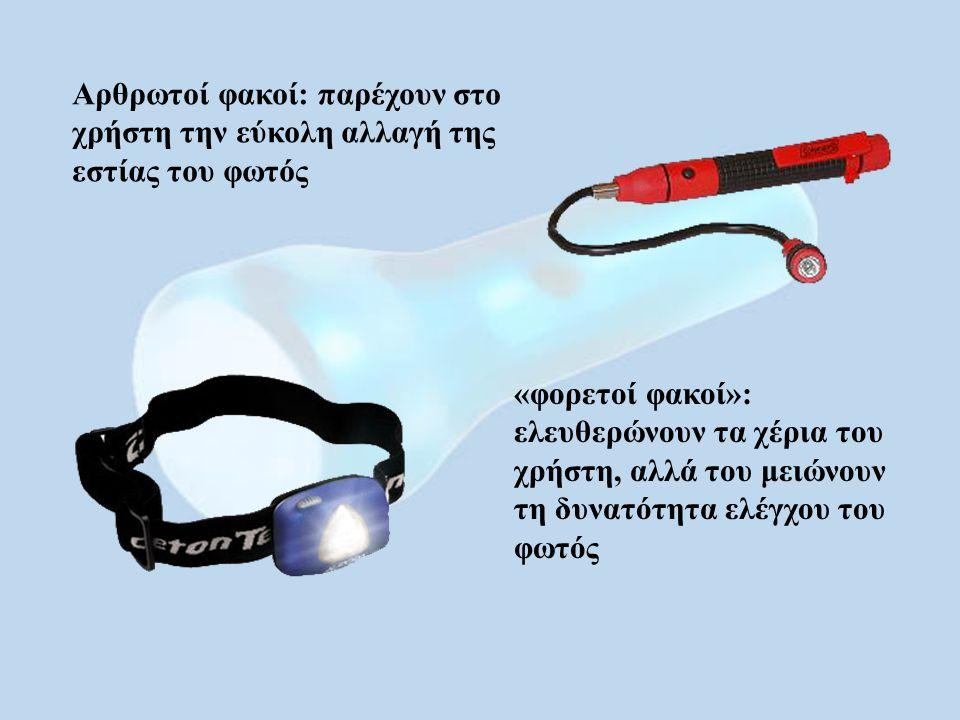 Αρθρωτοί φακοί: παρέχουν στο χρήστη την εύκολη αλλαγή της εστίας του φωτός «φορετοί φακοί»: ελευθερώνουν τα χέρια του χρήστη, αλλά του μειώνουν τη δυνατότητα ελέγχου του φωτός