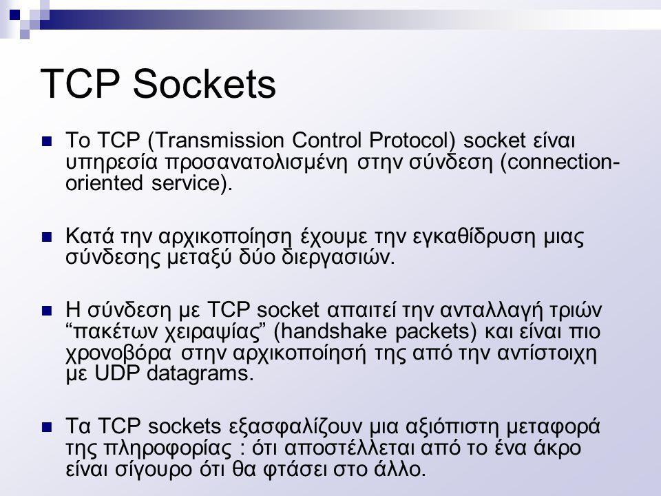 Παράδειγμα TimeClient (4) Η receive() μπλοκάρει το νήμα απ' το οποίο έχει κληθεί, μέχρι να λάβει κάποιο datagram πακέτο στο port που έχει ανοίξει το datagram socket.