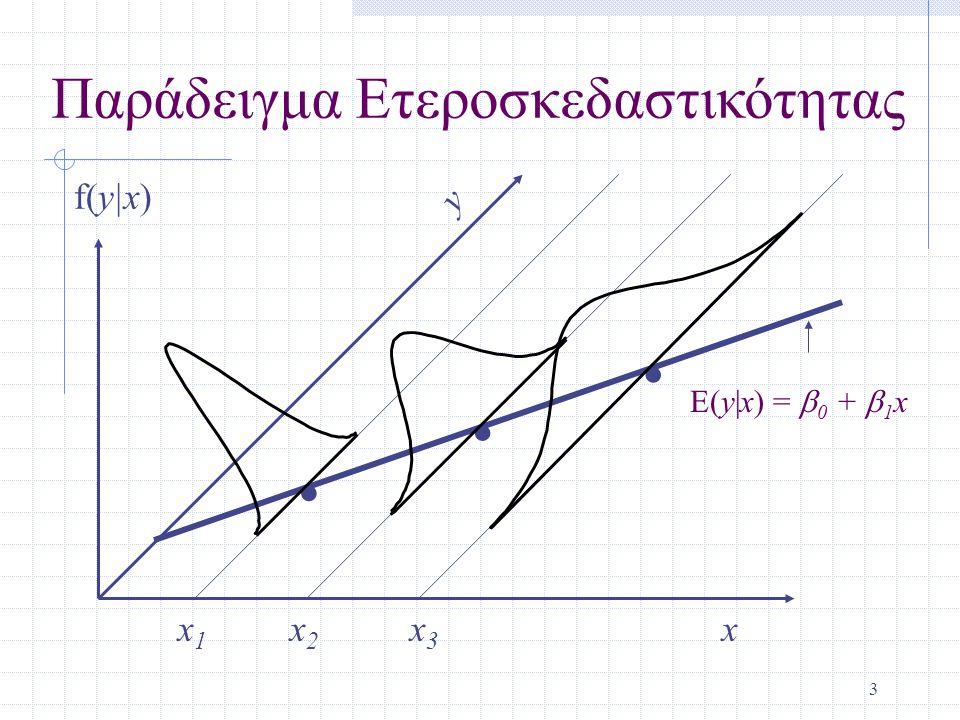 3. xx1x1 x2x2 y f(y|x) Παράδειγμα Ετεροσκεδαστικότητας x3x3.. E(y|x) =  0 +  1 x