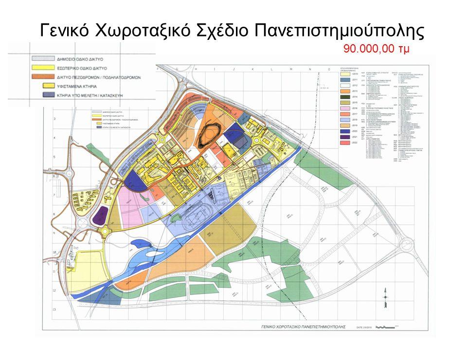 Γενικό Χωροταξικό Σχέδιο Πανεπιστημιούπολης 90.000,00 τμ