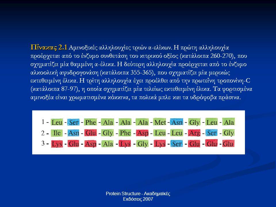 Protein Structure - Ακαδημαϊκές Εκδόσεις 2007 Πίνακας 2.1 Πίνακας 2.1 Αμινοξικές αλληλουχίες τριών α-ελίκων. Η πρώτη αλληλουχία προέρχεται από το ένζυ