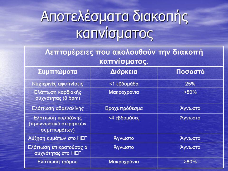 Αποτελέσματα διακοπής καπνίσματος Λεπτομέρειες που ακολουθούν την διακοπή καπνίσματος.