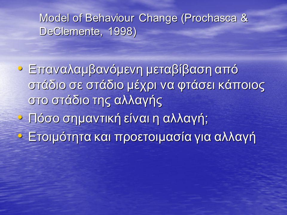 Model of Behaviour Change (Prochasca & DeClemente, 1998) Επαναλαμβανόμενη μεταβίβαση από στάδιο σε στάδιο μέχρι να φτάσει κάποιος στο στάδιο της αλλαγής Επαναλαμβανόμενη μεταβίβαση από στάδιο σε στάδιο μέχρι να φτάσει κάποιος στο στάδιο της αλλαγής Πόσο σημαντική είναι η αλλαγή; Πόσο σημαντική είναι η αλλαγή; Ετοιμότητα και προετοιμασία για αλλαγή Ετοιμότητα και προετοιμασία για αλλαγή