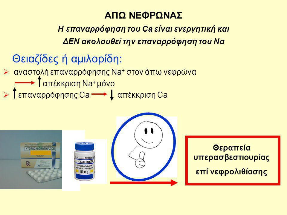ΑΠΩ ΝΕΦΡΩΝΑΣ Η επαναρρόφηση του Ca είναι ενεργητική και ΔΕΝ ακολουθεί την επαναρρόφηση του Να Θειαζίδες ή αμιλορίδη:  αναστολή επαναρρόφησης Na + στον άπω νεφρώνα απέκκριση Νa + μόνο  επαναρρόφησης Ca απέκκριση Ca Θεραπεία υπερασβεστιουρίας επί νεφρολιθίασης