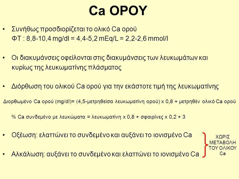 Ca ΟΡΟΥ Συνήθως προσδιορίζεται το ολικό Ca ορού ΦT : 8,8-10,4 mg/dl = 4,4-5,2 mEq/L = 2,2-2,6 mmol/l Οι διακυμάνσεις οφείλονται στις διακυμάνσεις των λευκωμάτων και κυρίως της λευκωματίνης πλάσματος Διόρθωση του ολικού Ca ορού για την εκάστοτε τιμή της λευκωματίνης Διορθωμένο Ca ορού (mg/dl)= (4,5-μετρηθείσα λευκωματίνη ορού) x 0,8 + μετρηθέν ολικό Ca ορού % Ca συνδεμένο με λευκώματα = λευκωματίνη x 0,8 + σφαιρίνες x 0,2 + 3 Οξέωση: ελαττώνει το συνδεμένο και αυξάνει το ιονισμένο Ca Αλκάλωση: αυξάνει το συνδεμένο και ελαττώνει το ιονισμένο Ca ΧΩΡΙΣ ΜΕΤΑΒΟΛΗ ΤΟΥ ΟΛΙΚΟΥ Ca