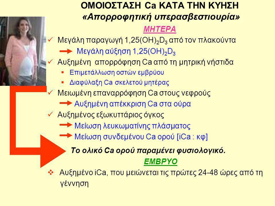 ΟΜΟΙΟΣΤΑΣΗ Ca KATA THN KYHΣH «Απορροφητική υπερασβεστιουρία» ΜΗΤΕΡΑ Μεγάλη παραγωγή 1,25(ΟΗ) 2 D 3 από τον πλακούντα Μεγάλη αύξηση 1,25(ΟΗ) 2 D 3 Αυξημένη απορρόφηση Ca από τη μητρική νήστιδα  Επιμετάλλωση οστών εμβρύου  Διαφύλαξη Ca σκελετού μητέρας Μειωμένη επαναρρόφηση Ca στους νεφρούς Αυξημένη απέκκριση Ca στα ούρα Αυξημένος εξωκυττάριος όγκος Μείωση λευκωματίνης πλάσματος Μείωση συνδεμένου Ca ορού [iCa : κφ] Το ολικό Ca ορού παραμένει φυσιολογικό.