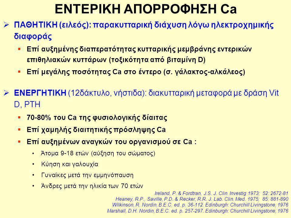 ΕΝΤΕΡΙΚΗ ΑΠΟΡΡΟΦΗΣΗ Ca  ΠΑΘΗΤΙΚΗ (ειλεός): παρακυτταρική διάχυση λόγω ηλεκτροχημικής διαφοράς  Επί αυξημένης διαπερατότητας κυτταρικής μεμβράνης εντερικών επιθηλιακών κυττάρων (τοξικότητα από βιταμίνη D)  Επί μεγάλης ποσότητας Ca στο έντερο (σ.