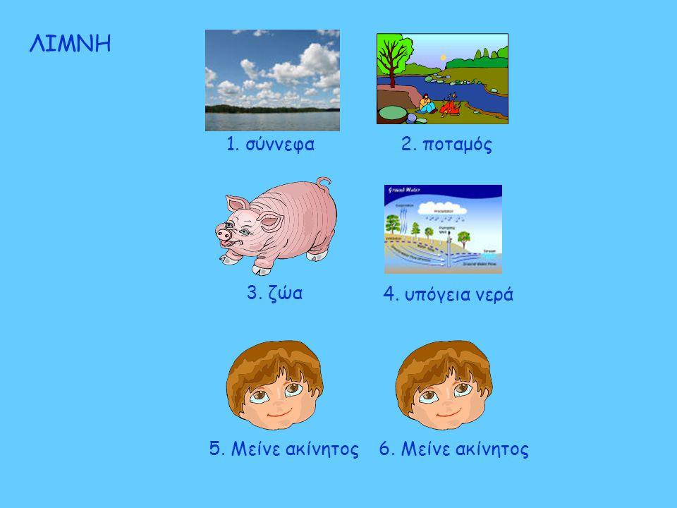 2. ποταμός 3. ζώα 5. Μείνε ακίνητος6. Μείνε ακίνητος ΛΙΜΝΗ 1. σύννεφα 4. υπόγεια νερά