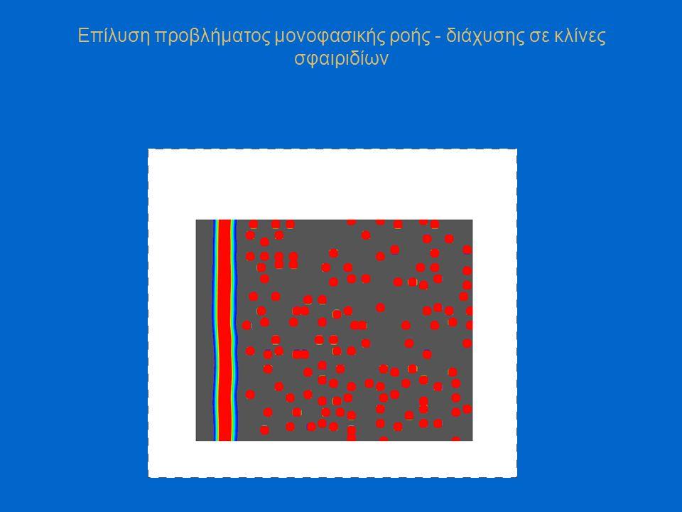 Επίλυση προβλήματος μονοφασικής ροής - διάχυσης σε κλίνες σφαιριδίων