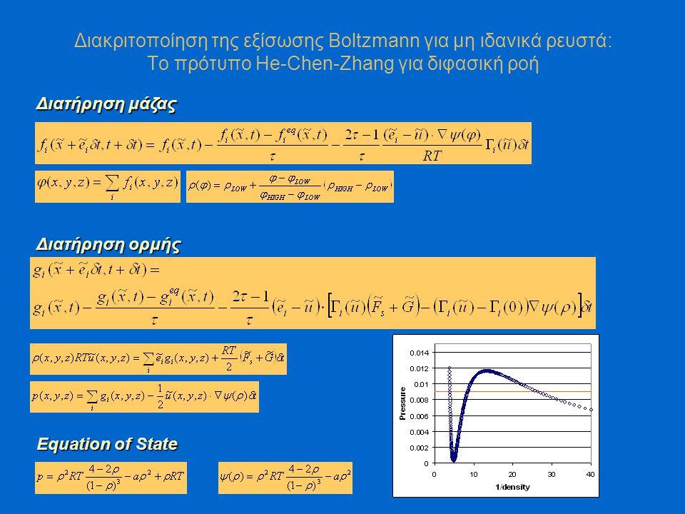 Διακριτοποίηση της εξίσωσης Boltzmann για μη ιδανικά ρευστά: Το πρότυπο He-Chen-Zhang για διφασική ροή Διατήρηση μάζας Διατήρηση ορμής Equation of State