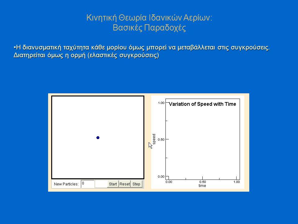 Η διανυσματική ταχύτητα κάθε μορίου όμως μπορεί να μεταβάλλεται στις συγκρούσεις.
