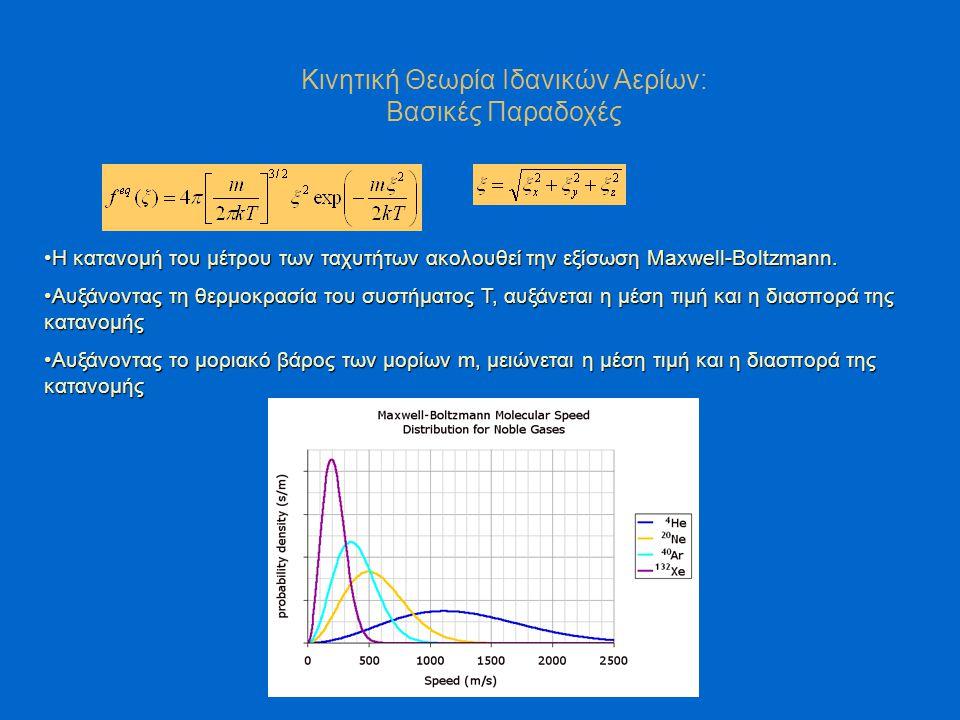 Η κατανομή του μέτρου των ταχυτήτων ακολουθεί την εξίσωση Maxwell-Boltzmann.Η κατανομή του μέτρου των ταχυτήτων ακολουθεί την εξίσωση Maxwell-Boltzmann.