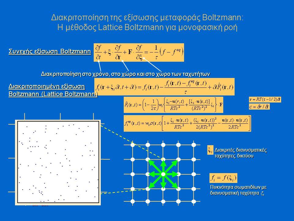 Διακριτοποίηση της εξίσωσης μεταφοράς Boltzmann: Η μέθοδος Lattice Boltzmann για μονοφασική ροή Διακριτοποιημένη εξίσωση Boltzmann (Lattice Boltzmann) Συνεχής εξίσωση Boltzmann Διακριτοποίηση στο χρόνο, στο χώρο και στο χώρο των ταχυτήτων Διακριτές διανυσματικές ταχύτητες δικτύου Πυκνότητα σωματιδίων με διανυσματική ταχύτητα ξ ι ξ1ξ1ξ1ξ1 ξ4ξ4ξ4ξ4 ξ3ξ3ξ3ξ3 ξ6ξ6ξ6ξ6 ξ5ξ5ξ5ξ5 ξ2ξ2ξ2ξ2 ξ8ξ8ξ8ξ8 ξ7ξ7ξ7ξ7 δx=cδt ξ0ξ0ξ0ξ0