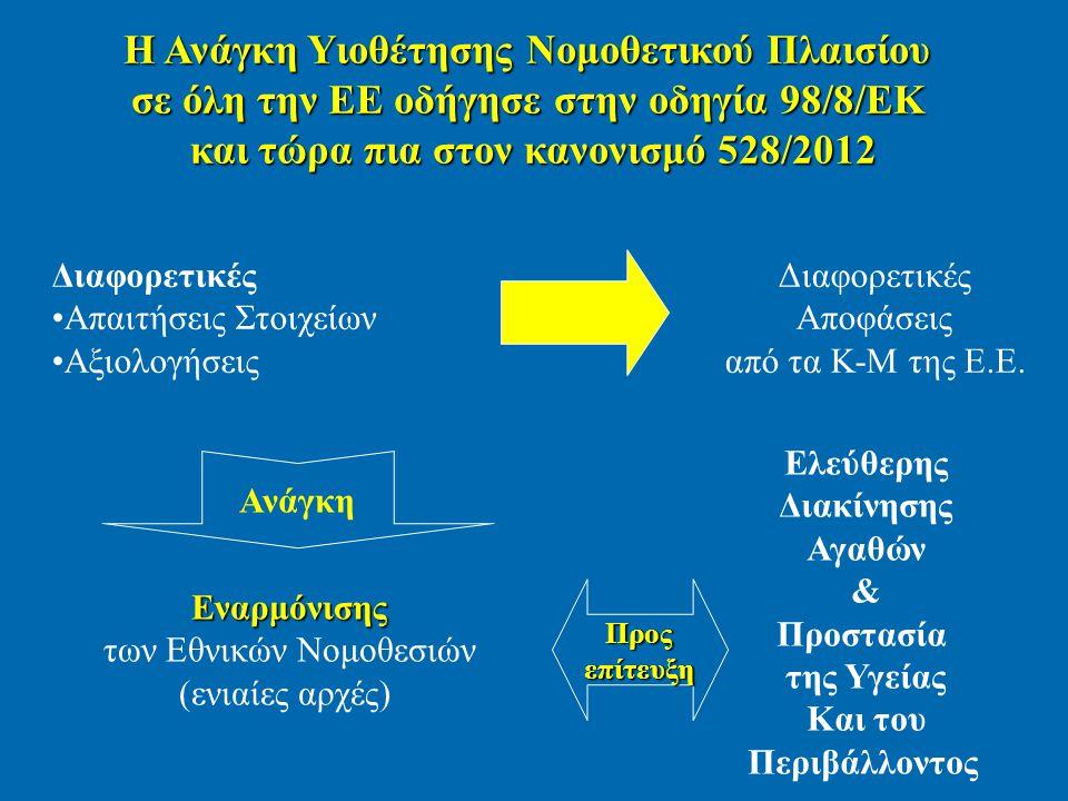 Η Ανάγκη Υιοθέτησης Νομοθετικού Πλαισίου σε όλη την ΕΕ οδήγησε στην οδηγία 98/8/ΕΚ και τώρα πια στον κανονισμό 528/2012 Διαφορετικές Απαιτήσεις Στοιχε