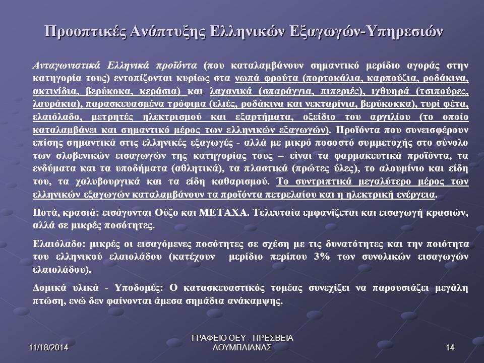 1411/18/2014 ΓΡΑΦΕΙΟ ΟΕΥ - ΠΡΕΣΒΕΙΑ ΛΟΥΜΠΛΙΑΝΑΣ Προοπτικές Ανάπτυξης Ελληνικών Εξαγωγών-Υπηρεσιών Ανταγωνιστικά Ελληνικά προϊόντα (που καταλαμβάνουν σημαντικό μερίδιο αγοράς στην κατηγορία τους) εντοπίζονται κυρίως στα νωπά φρούτα (πορτοκάλια, καρπούζια, ροδάκινα, ακτινίδια, βερύκοκα, κεράσια) και λαχανικά (σπαράγγια, πιπεριές), ιχθυηρά (τσιπούρες, λαυράκια), παρασκευασμένα τρόφιμα (ελιές, ροδάκινα και νεκταρίνια, βερύκοκκα), τυρί φέτα, ελαιόλαδο, μετρητές ηλεκτρισμού και εξαρτήματα, οξείδιο του αργιλίου (το οποίο καταλαμβάνει και σημαντικό μέρος των ελληνικών εξαγωγών).