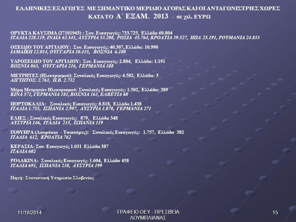 1511/18/2014 ΓΡΑΦΕΙΟ ΟΕΥ - ΠΡΕΣΒΕΙΑ ΛΟΥΜΠΛΙΑΝΑΣ ΟΡΥΚΤΑ ΚΑΥΣΙΜΑ (27101943) : Συν.