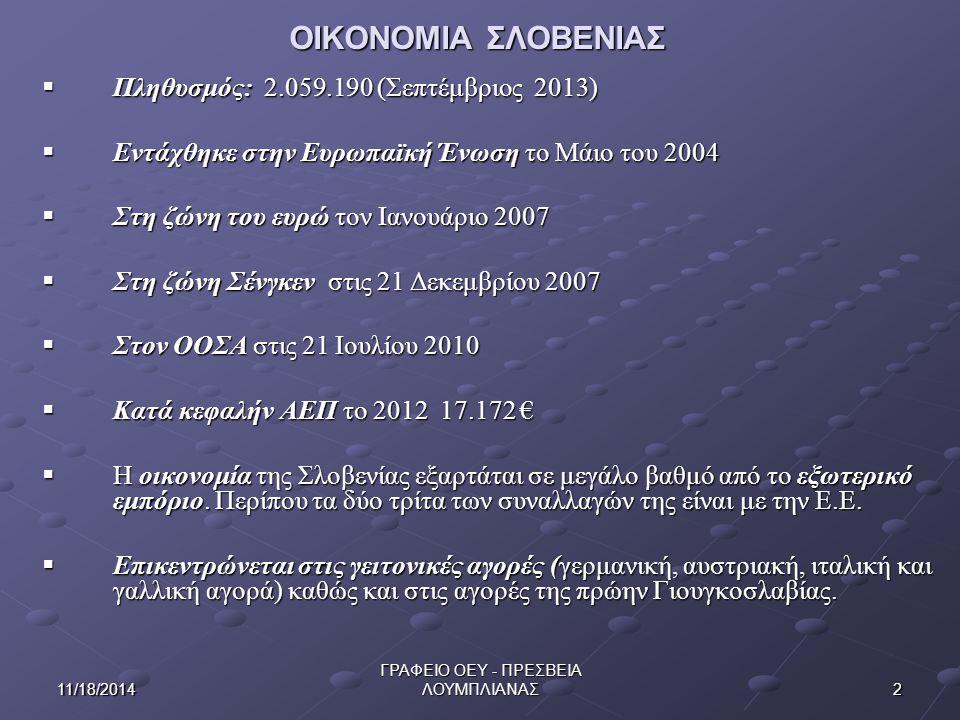 211/18/2014 ΓΡΑΦΕΙΟ ΟΕΥ - ΠΡΕΣΒΕΙΑ ΛΟΥΜΠΛΙΑΝΑΣ ΟΙΚΟΝΟΜΙΑ ΣΛΟΒΕΝΙΑΣ  Πληθυσμός: 2.059.190 (Σεπτέμβριος 2013)  Εντάχθηκε στην Ευρωπαϊκή Ένωση το Μάιο του 2004  Στη ζώνη του ευρώ τον Ιανουάριο 2007  Στη ζώνη Σένγκεν στις 21 Δεκεμβρίου 2007  Στον ΟΟΣΑ στις 21 Ιουλίου 2010  Κατά κεφαλήν ΑΕΠ το 2012 17.172 €  Η οικονομία της Σλοβενίας εξαρτάται σε μεγάλο βαθμό από το εξωτερικό εμπόριο.