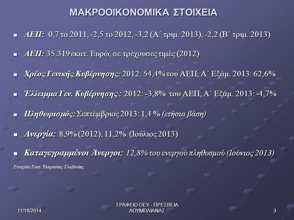 311/18/2014 ΓΡΑΦΕΙΟ ΟΕΥ - ΠΡΕΣΒΕΙΑ ΛΟΥΜΠΛΙΑΝΑΣ ΜΑΚΡΟΟΙΚΟΝΟΜΙΚΑ ΣΤΟΙΧΕΙΑ ΜΑΚΡΟΟΙΚΟΝΟΜΙΚΑ ΣΤΟΙΧΕΙΑ ΑΕΠ: 0,7 το 2011, -2,5 το 2012, -3,2 (Α΄ τριμ.