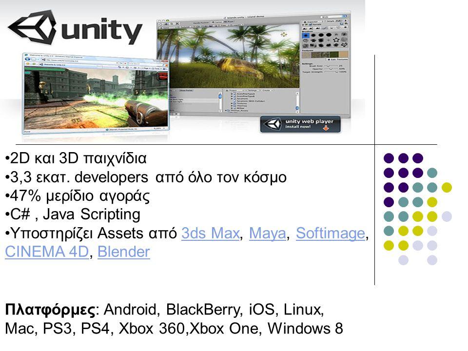 Πλατφόρμες: Android, BlackBerry, iOS, Linux, Mac, PS3, PS4, Xbox 360,Xbox One, Windows 8 2D και 3D παιχνίδια 3,3 εκατ. developers από όλο τον κόσμο 47
