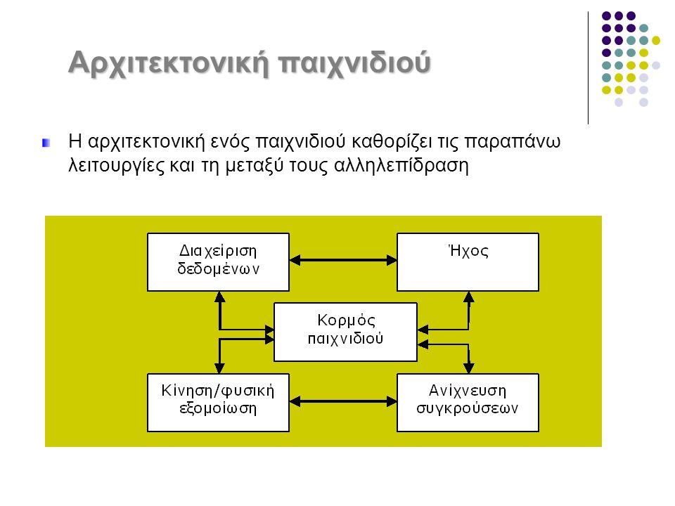 Η αρχιτεκτονική ενός παιχνιδιού καθορίζει τις παραπάνω λειτουργίες και τη μεταξύ τους αλληλεπίδραση Αρχιτεκτονική παιχνιδιού