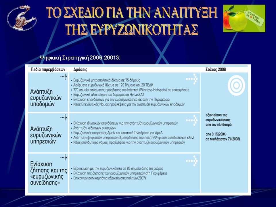 Ψηφιακή Στρατηγική 2006-20013: