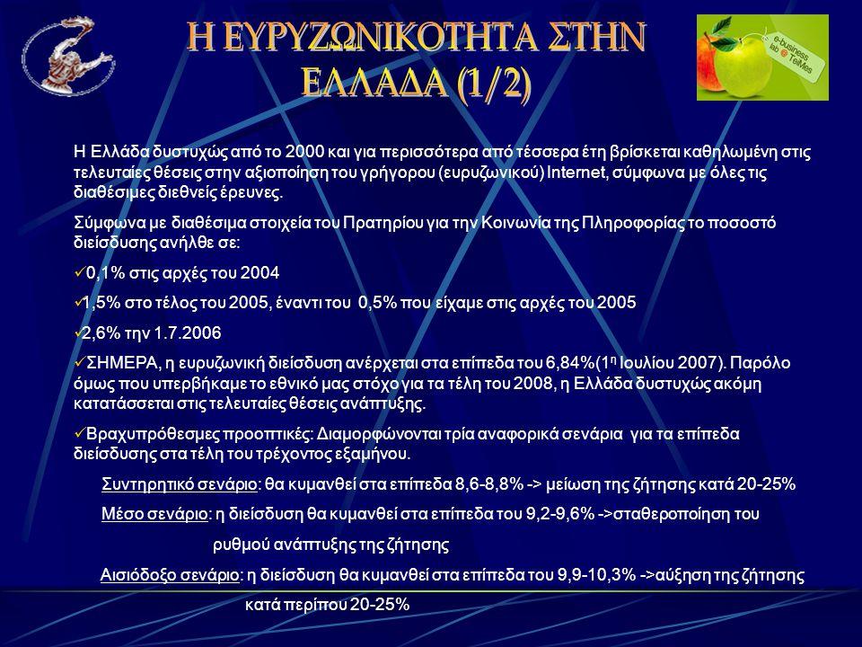 Η Ελλάδα δυστυχώς από το 2000 και για περισσότερα από τέσσερα έτη βρίσκεται καθηλωμένη στις τελευταίες θέσεις στην αξιοποίηση του γρήγορου (ευρυζωνικού) Internet, σύμφωνα με όλες τις διαθέσιμες διεθνείς έρευνες.