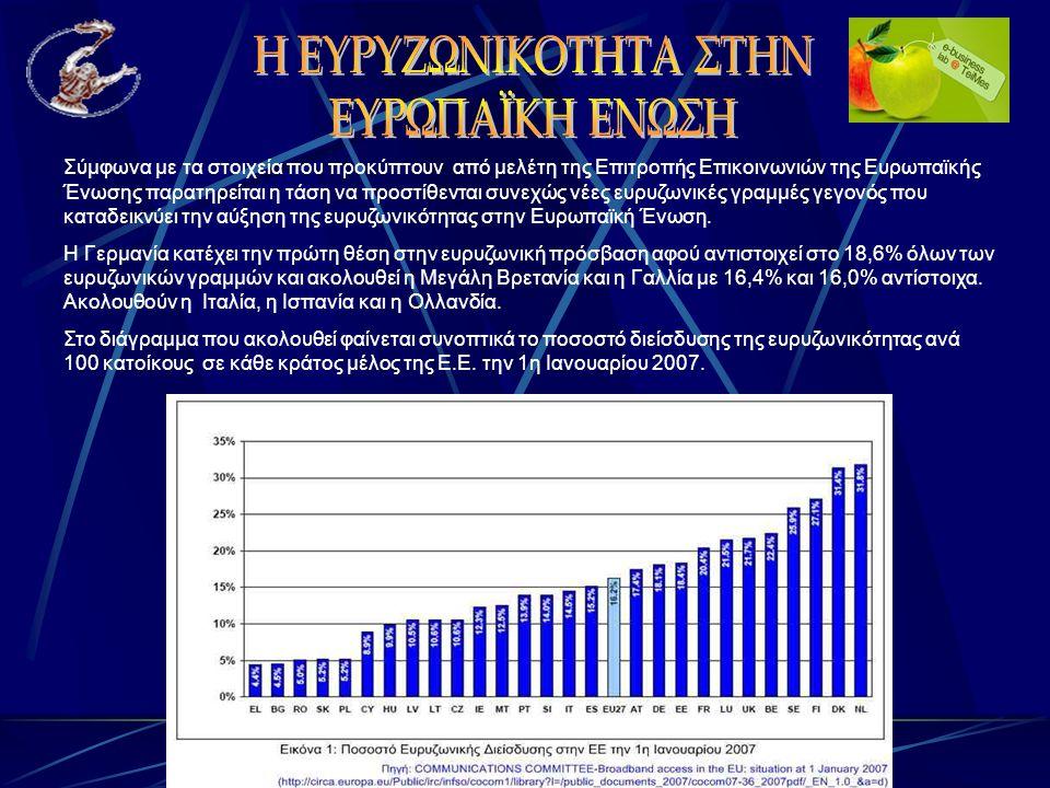 Σύμφωνα με τα στοιχεία που προκύπτουν από μελέτη της Επιτροπής Επικοινωνιών της Ευρωπαϊκής Ένωσης παρατηρείται η τάση να προστίθενται συνεχώς νέες ευρ