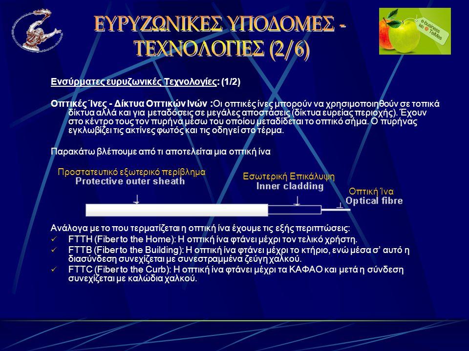 Ενσύρματες ευρυζωνικές Τεχνολογίες: (1/2) Οπτικές Ίνες - Δίκτυα Οπτικών Ινών :Οι οπτικές ίνες μπορούν να χρησιμοποιηθούν σε τοπικά δίκτυα αλλά και για μεταδόσεις σε μεγάλες αποστάσεις (δίκτυα ευρείας περιοχής).