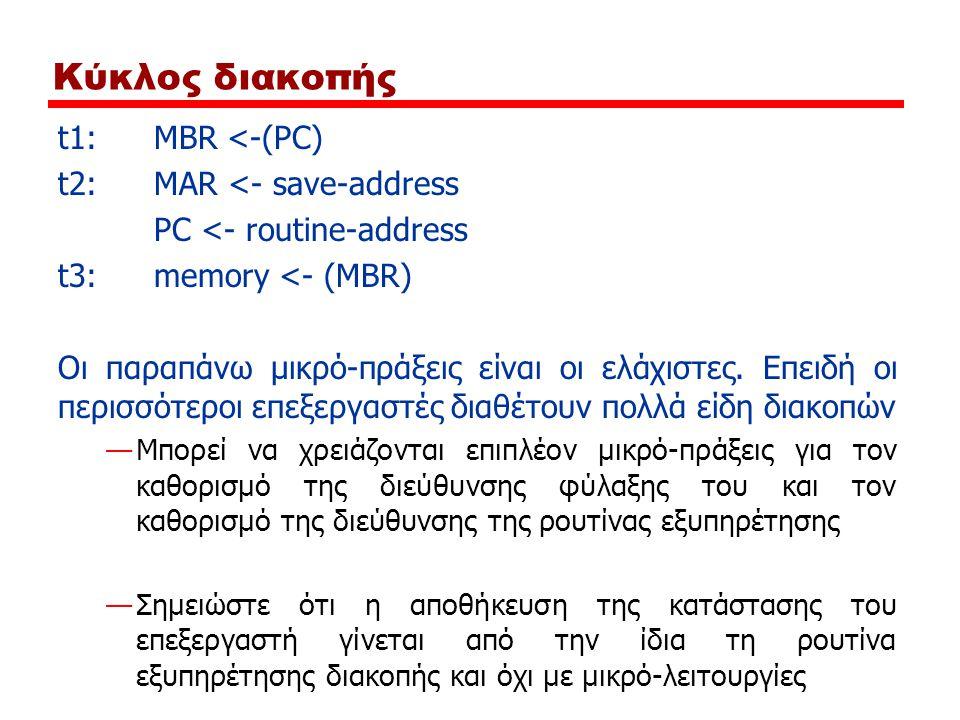 t1:MBR <-(PC) t2:MAR <- save-address PC <- routine-address t3:memory <- (MBR) Οι παραπάνω μικρό-πράξεις είναι οι ελάχιστες.