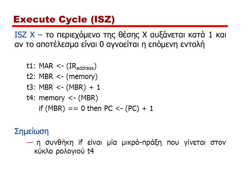 Execute Cycle (ISZ) ISZ X – το περιεχόμενο της θέσης Χ αυξάνεται κατά 1 και αν το αποτέλεσμα είναι 0 αγνοείται η επόμενη εντολή t1:MAR <- (IR address ) t2:MBR <- (memory) t3:MBR <- (MBR) + 1 t4:memory <- (MBR) if (MBR) == 0 then PC <- (PC) + 1 Σημείωση — η συνθήκη if είναι μία μικρό-πράξη που γίνεται στον κύκλο ρολογιού t4