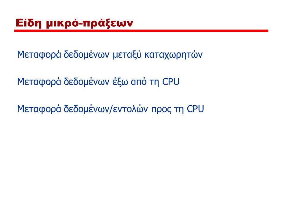 Είδη μικρό-πράξεων Μεταφορά δεδομένων μεταξύ καταχωρητών Μεταφορά δεδομένων έξω από τη CPU Μεταφορά δεδομένων/εντολών προς τη CPU
