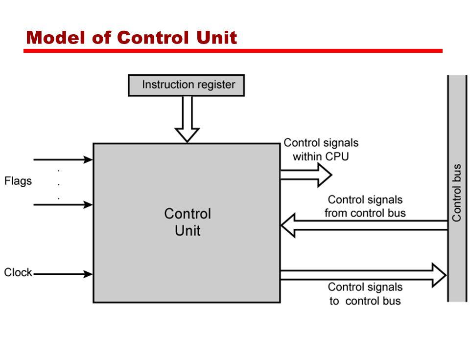Model of Control Unit