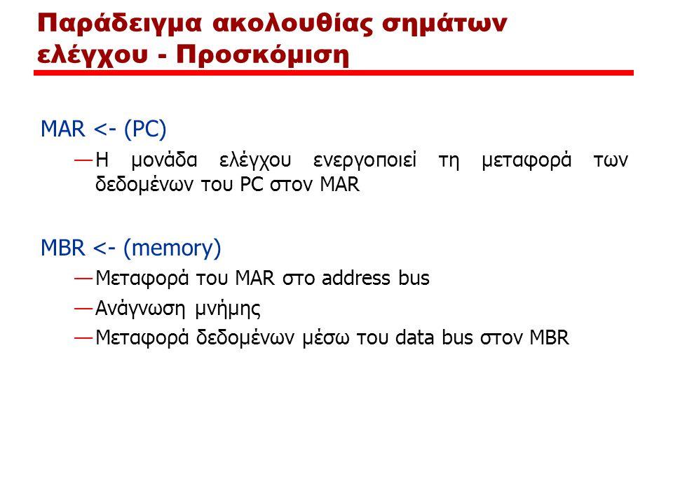 Παράδειγμα ακολουθίας σημάτων ελέγχου - Προσκόμιση MAR <- (PC) —Η μονάδα ελέγχου ενεργοποιεί τη μεταφορά των δεδομένων του PC στον MAR MBR <- (memory)